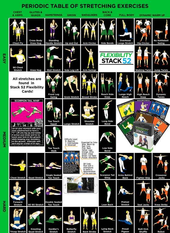 Flexibility-Periodic-Table-1.2.jpg