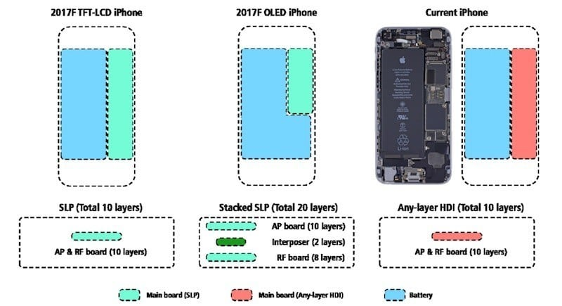 kgi-iphone-stacked-logic-board_569e89a7bc9e854be6a33b73cf0630d8-l.jpg