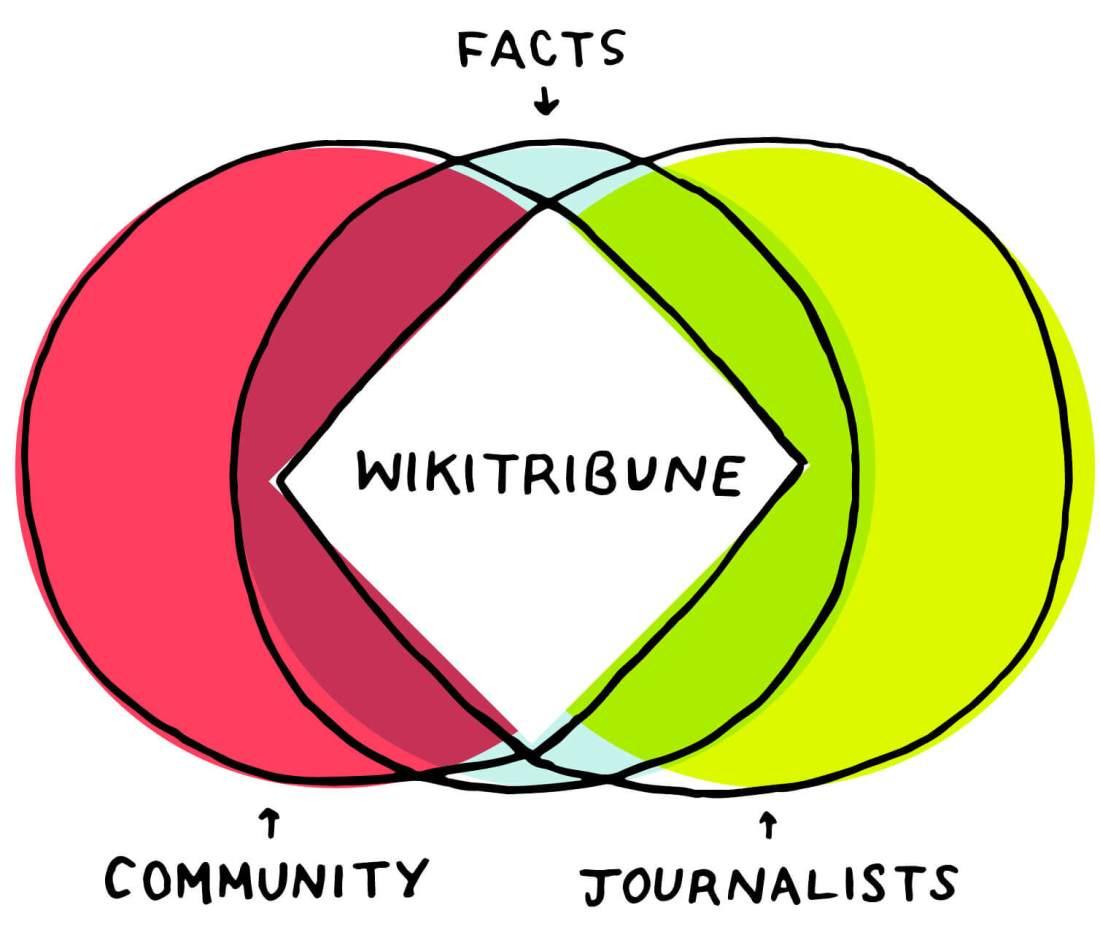 facts-graph.jpg