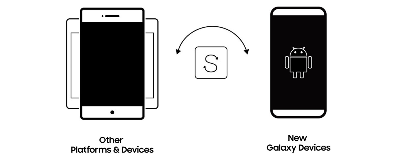 samsung u2019s smarter smart switch  u2013 lost in mobile