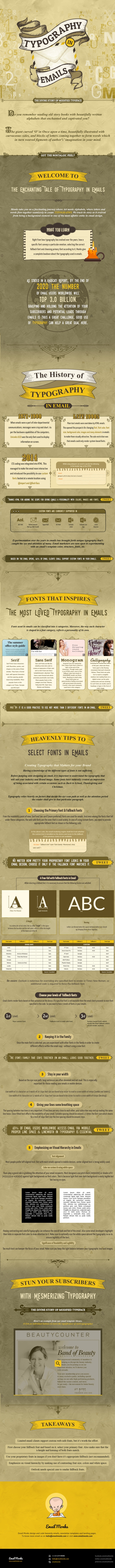 typography-email-infographics-SMT-1000px(1).jpg