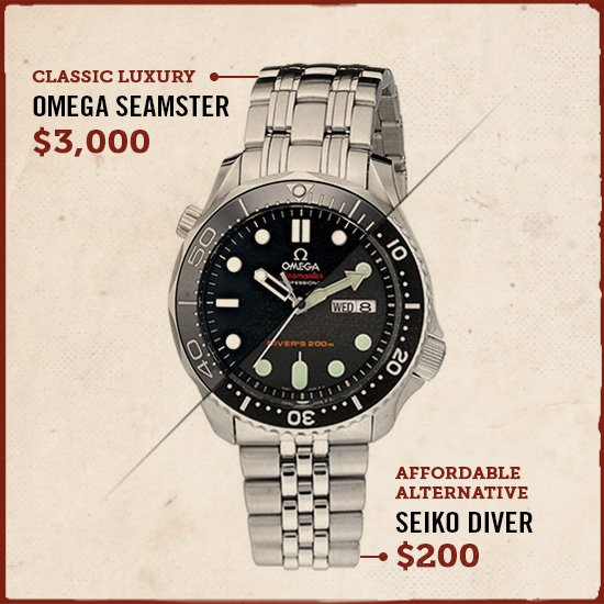 Affordable-Watches-1